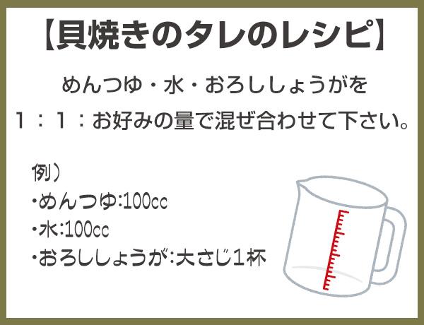 【貝焼きのタレのレシピ】 めんつゆ・水・おろししょうがを1:1:お好みの量で混ぜ合わせて下さい。 例)・めんつゆ:100cc ・水:100cc ・おろししょうが:大さじ1杯